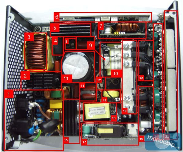 Diagrama interno de la Corsair AX860i
