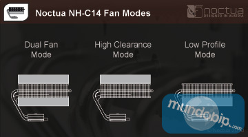 Fan modes Noctua NH-C14